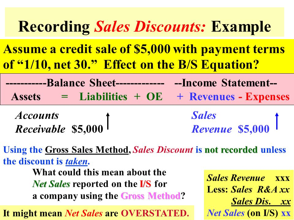 8 n/30 Payment due 30 days from invoice date 1/10, n/30 Deduct 1% of invoice amount if paid within 10 days; otherwise gross amount is due in 30 days 2