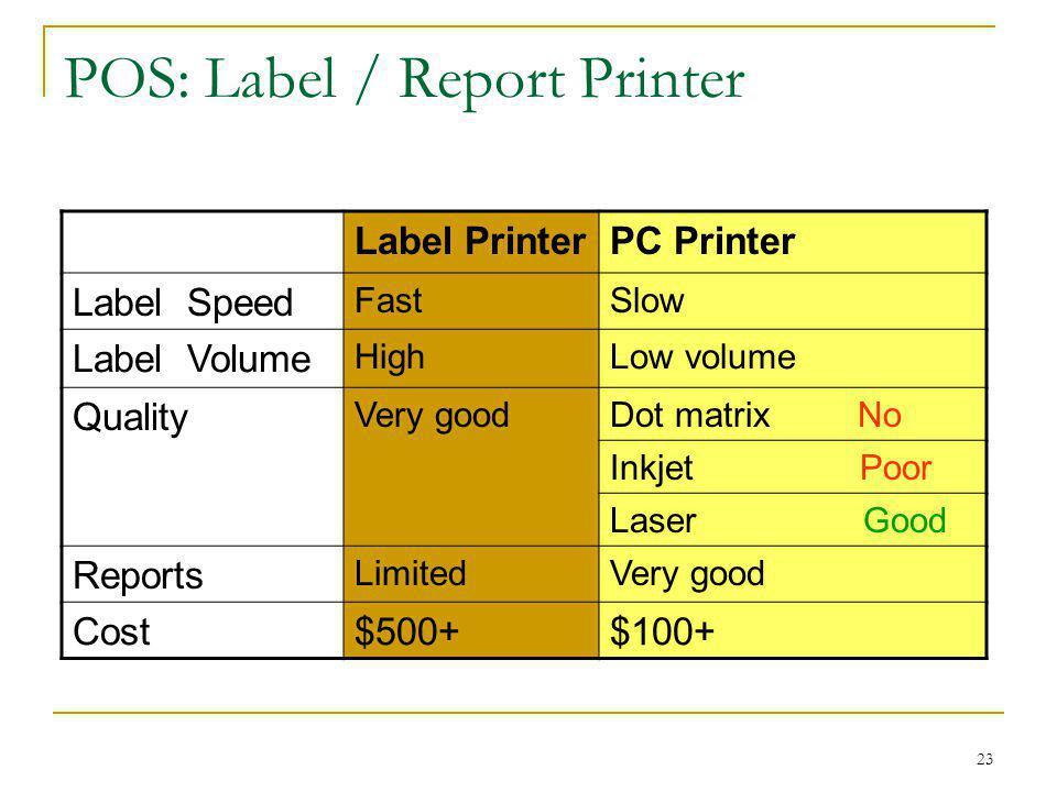 23 POS: Label / Report Printer Label PrinterPC Printer Label Speed FastSlow Label Volume HighLow volume Quality Very goodDot matrix No Inkjet Poor Las
