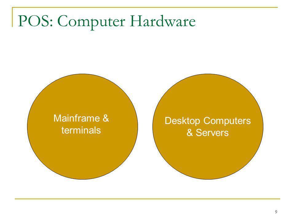9 POS: Computer Hardware Mainframe & terminals Desktop Computers & Servers