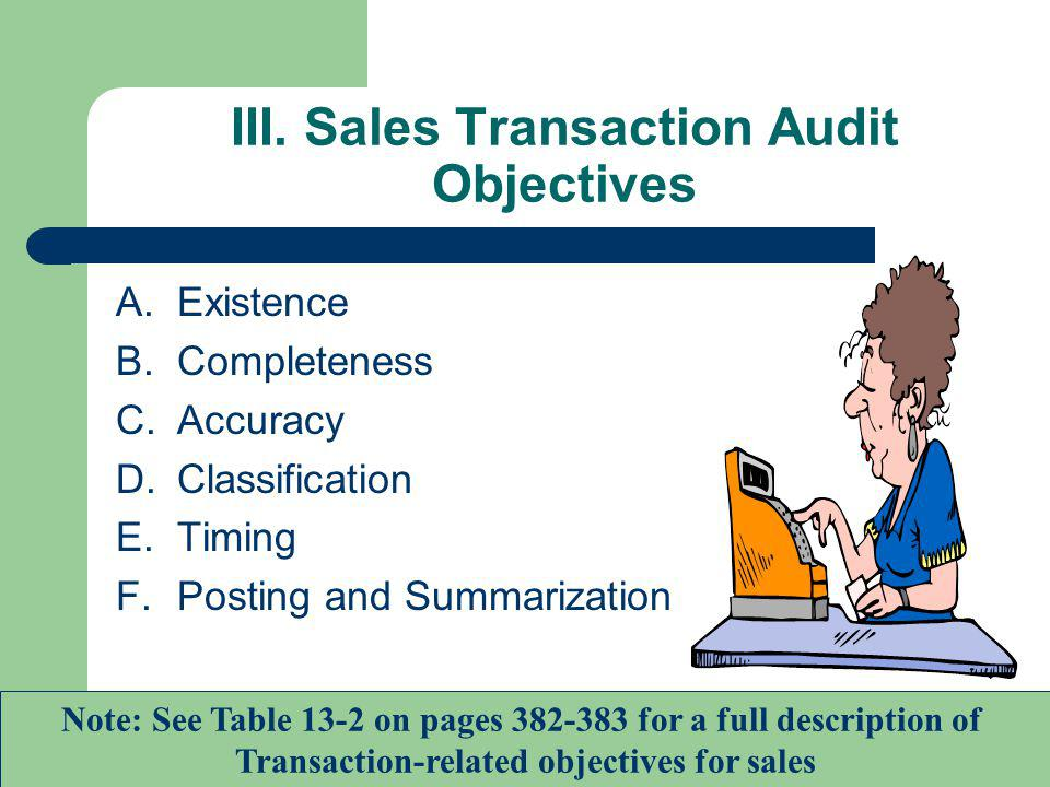 III. Sales Transaction Audit Objectives A.Existence B.Completeness C.Accuracy D.Classification E.Timing F.Posting and Summarization Note: See Table 13