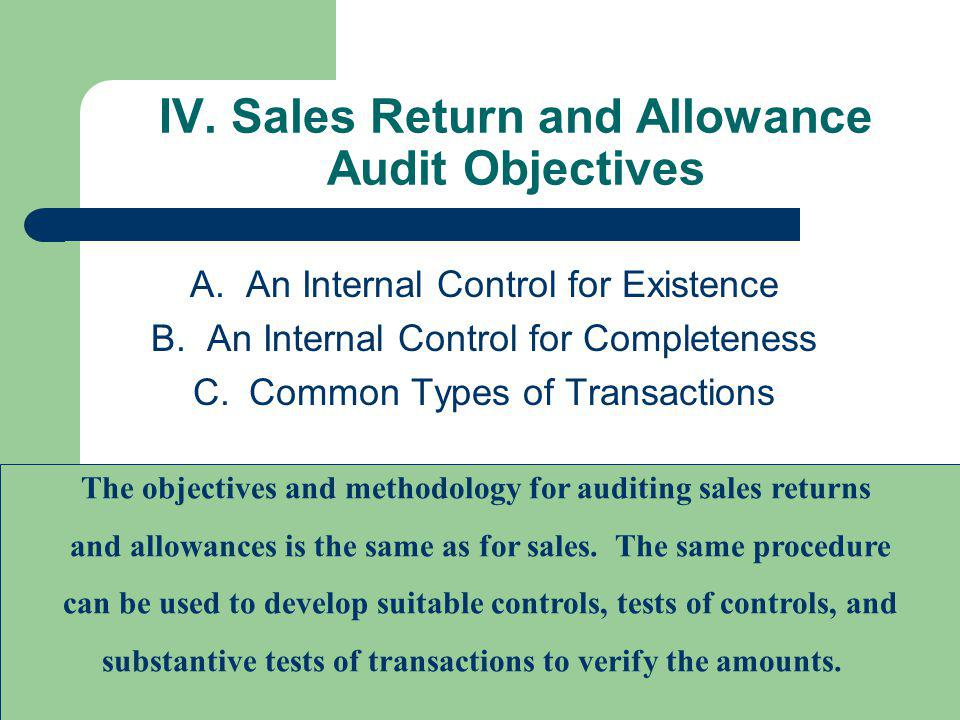 IV. Sales Return and Allowance Audit Objectives A.An Internal Control for Existence B.An Internal Control for Completeness C.Common Types of Transacti