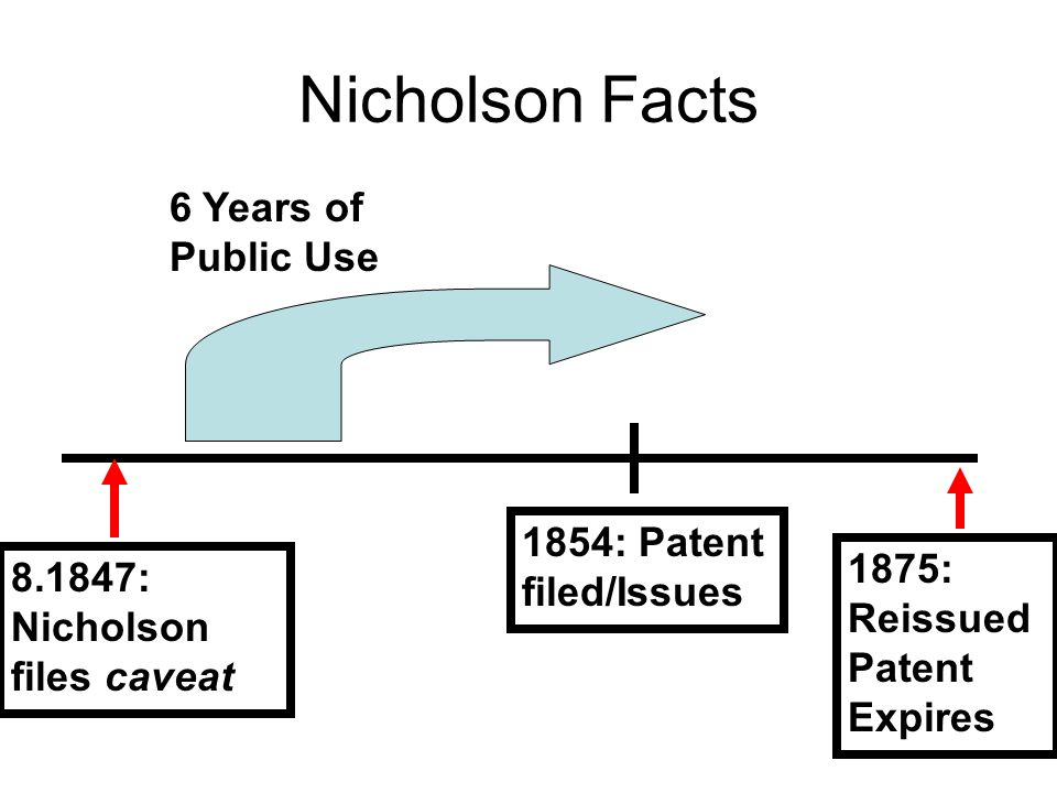 Nicholson Facts 8.1847: Nicholson files caveat 1854: Patent filed/Issues 1875: Reissued Patent Expires 6 Years of Public Use