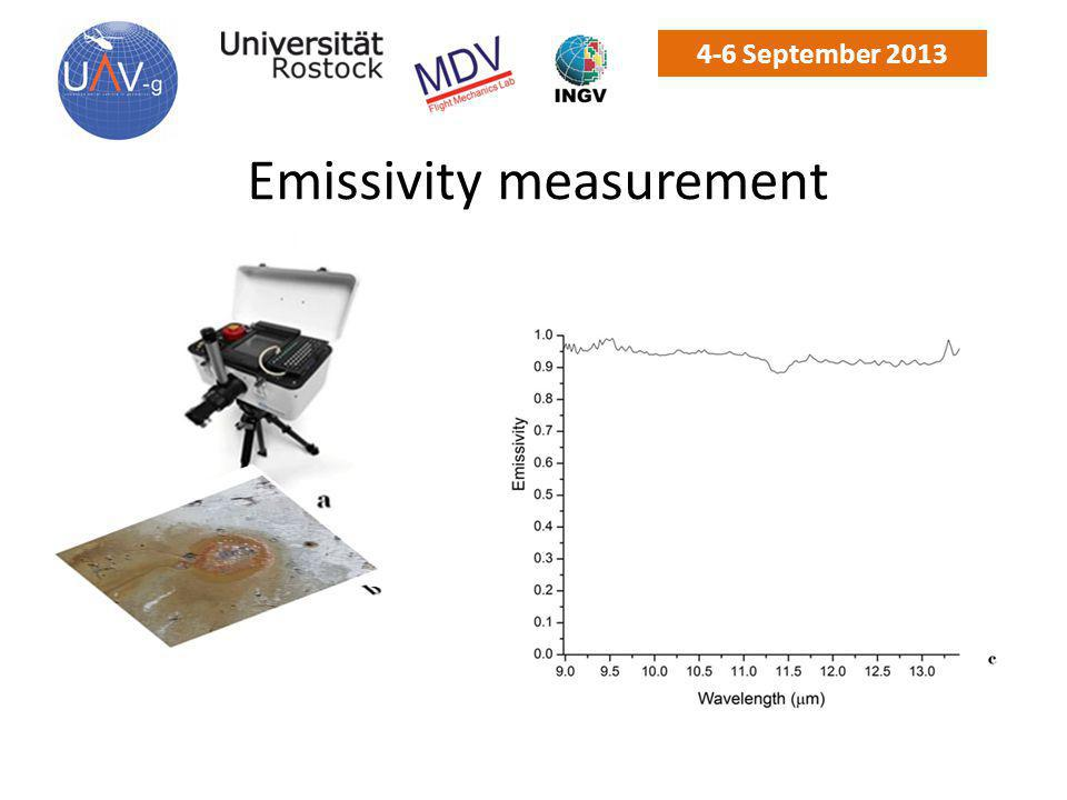 Emissivity measurement 4-6 September 2013