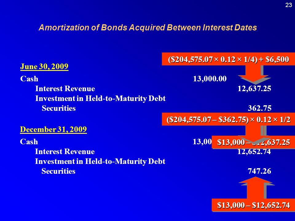 June 30, 2009 Cash13,000.00 Interest Revenue12,637.25 Investment in Held-to-Maturity Debt Securities362.75 Amortization of Bonds Acquired Between Interest Dates December 31, 2009 Cash13,000.00 Interest Revenue12,652.74 Investment in Held-to-Maturity Debt Securities747.26 $13,000 – $12,637.25 ($204,575.07 × 0.12 × 1/4) + $6,500 $13,000 – $12,652.74 ($204,575.07 – $362.75) × 0.12 × 1/2 23