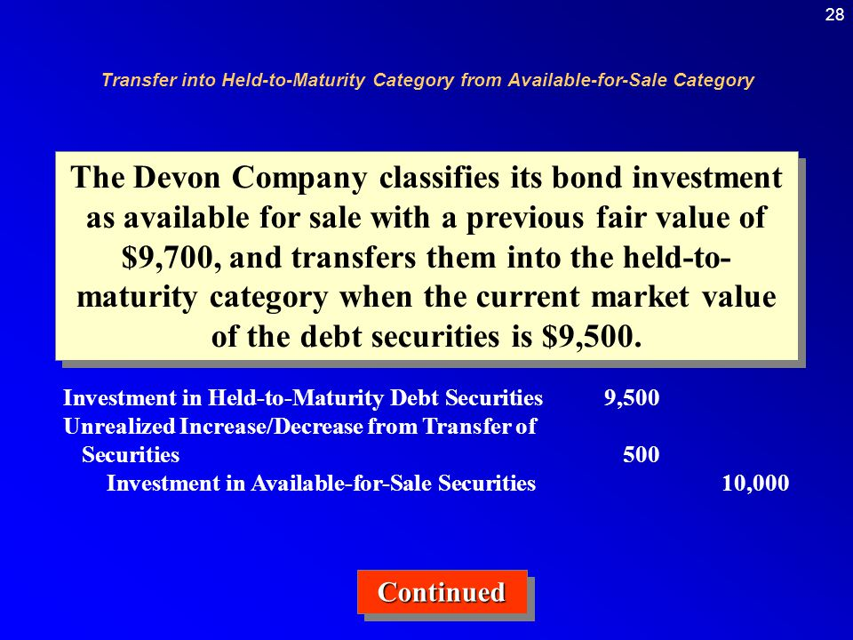 28 The Devon Company classifies its bond investment as available for sale with a previous fair value of $9,700, and transfers them into the held-to- maturity category when the current market value of the debt securities is $9,500.