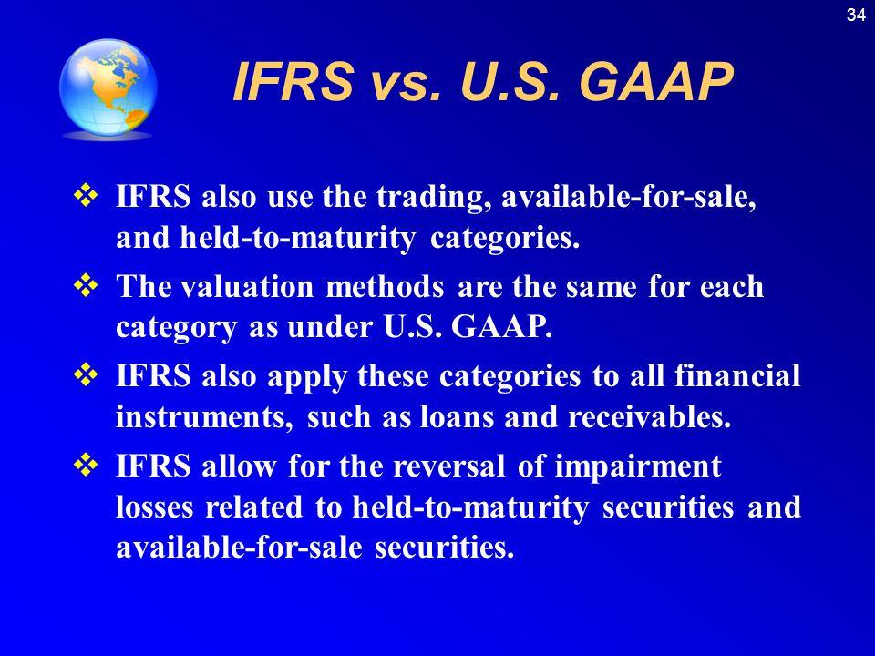 34 IFRS vs.U.S.