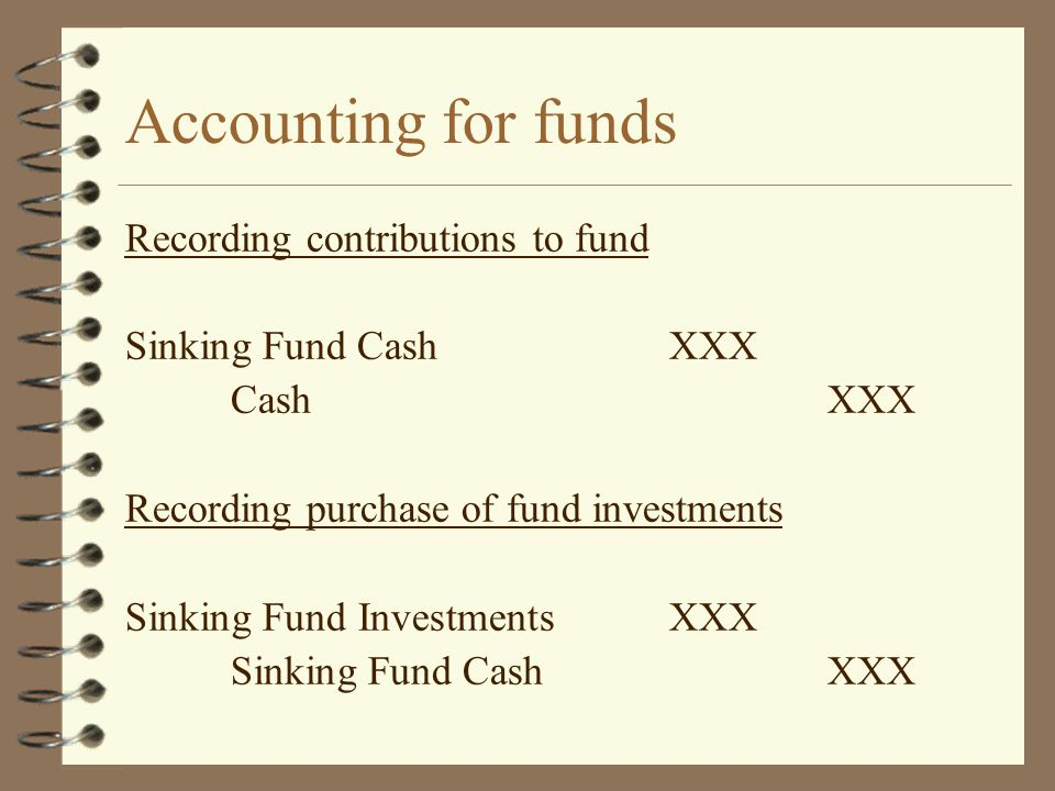 Accounting for funds Recording contributions to fund Sinking Fund CashXXX CashXXX Recording purchase of fund investments Sinking Fund InvestmentsXXX S