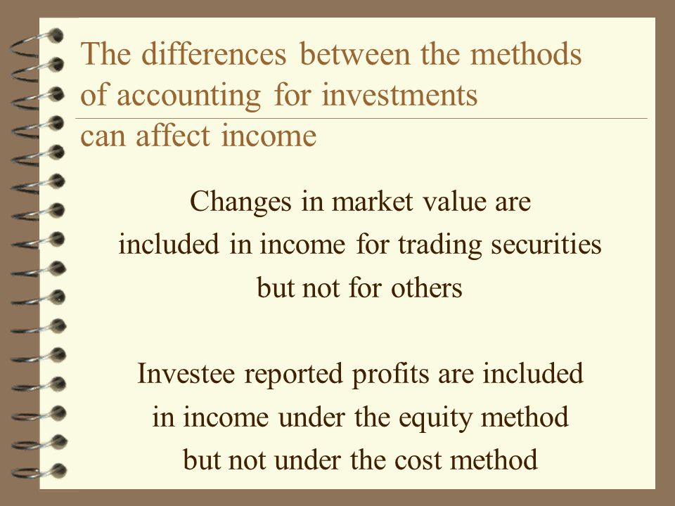 The differences between the methods of accounting for investments can affect income Changes in market value are included in income for trading securit