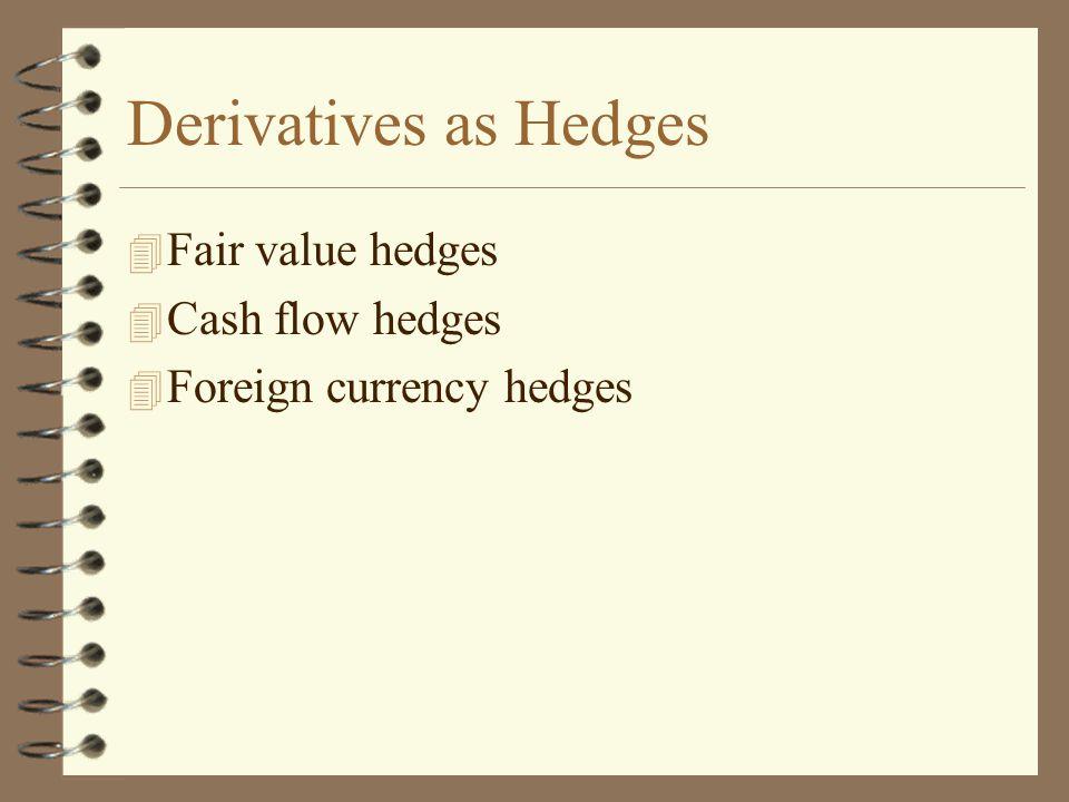 Derivatives as Hedges 4 Fair value hedges 4 Cash flow hedges 4 Foreign currency hedges