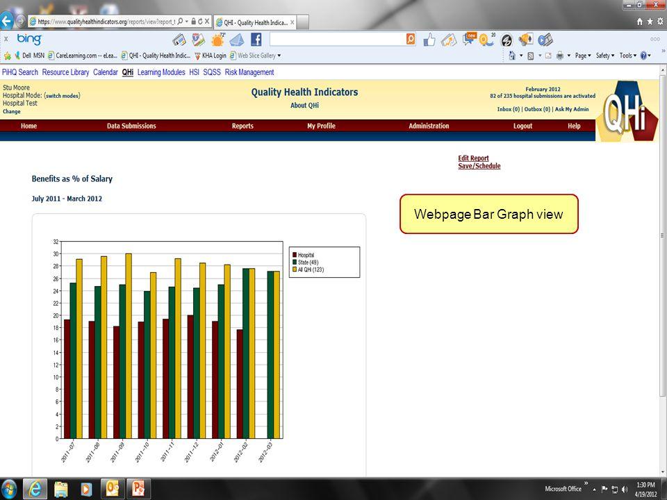 73 Webpage Bar Graph view