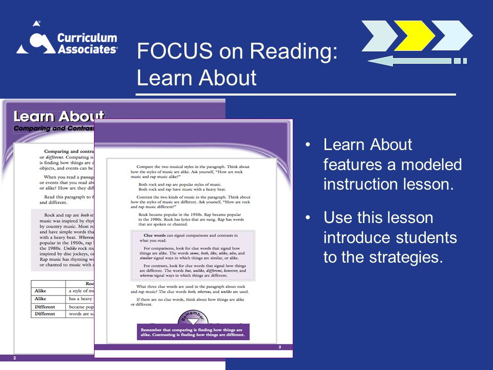 FOCUS on Reading: Learn About Learn About features a modeled instruction lesson.