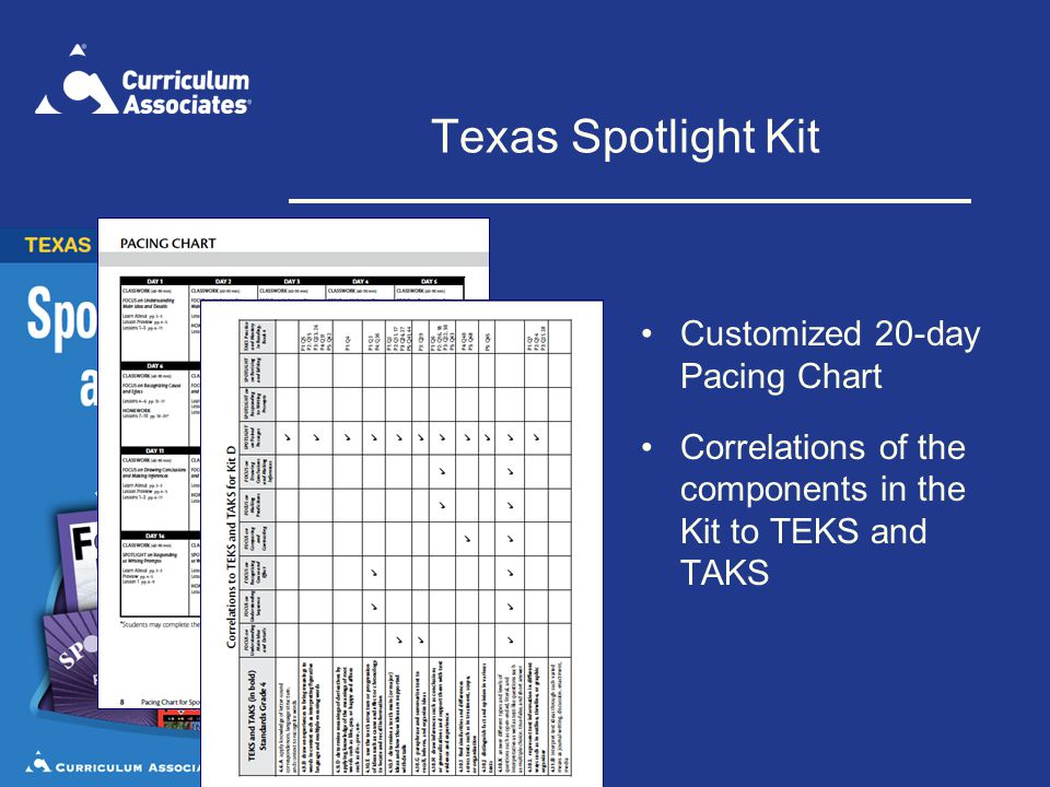 Texas Spotlight Kit Customized 20-day Pacing Chart Correlations of the components in the Kit to TEKS and TAKS