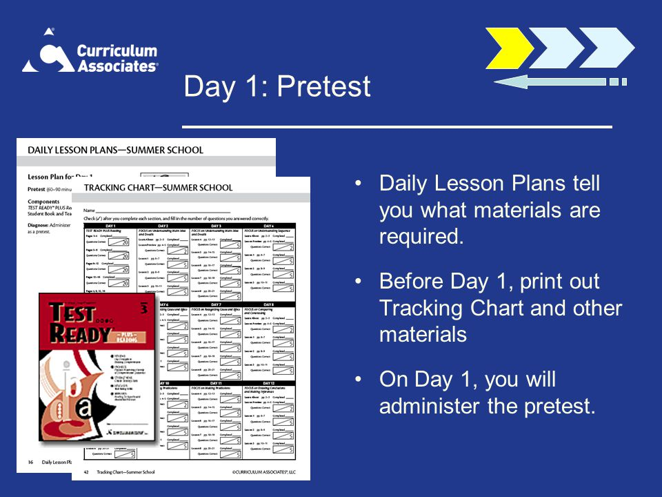 Day 1: Pretest Daily Lesson Plans tell you what materials are required.