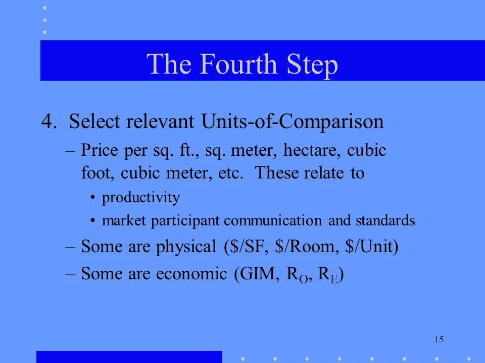 15 The Fourth Step 4. Select relevant Units-of-Comparison –Price per sq.