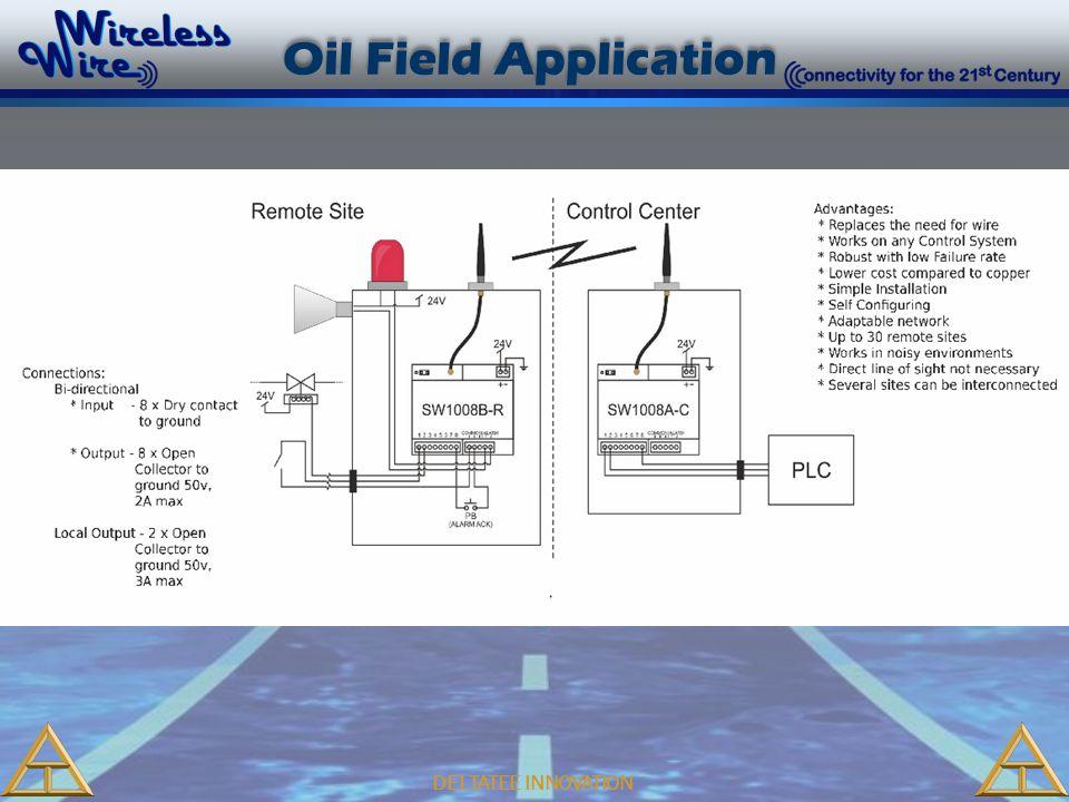 DELTATEE INNOVATION Oil Field Application