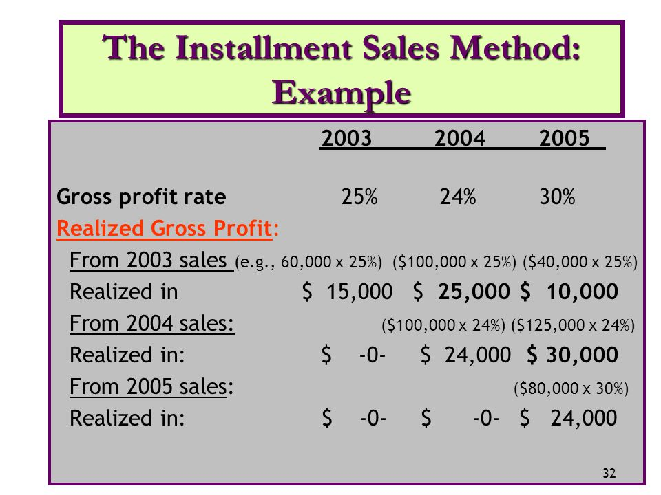 32 2003 2004 2005 Gross profit rate 25% 24% 30% Realized Gross Profit: From 2003 sales (e.g., 60,000 x 25%) ($100,000 x 25%) ($40,000 x 25%) Realized