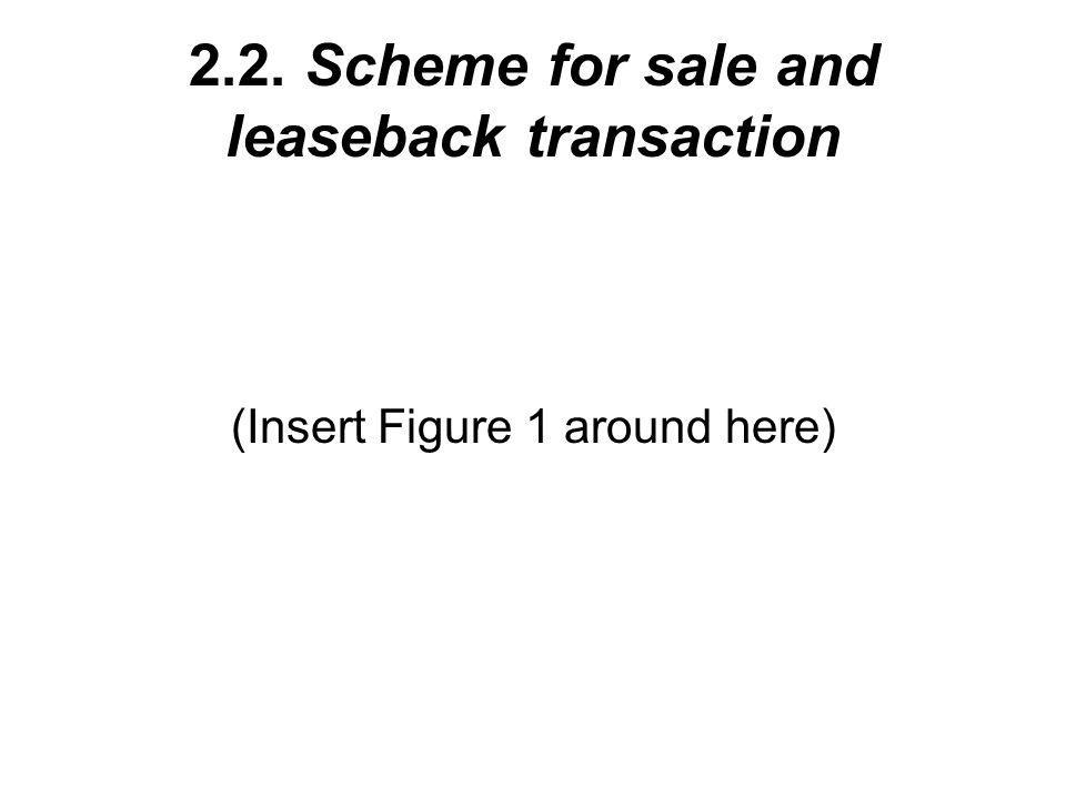 2.2. Scheme for sale and leaseback transaction (Insert Figure 1 around here)