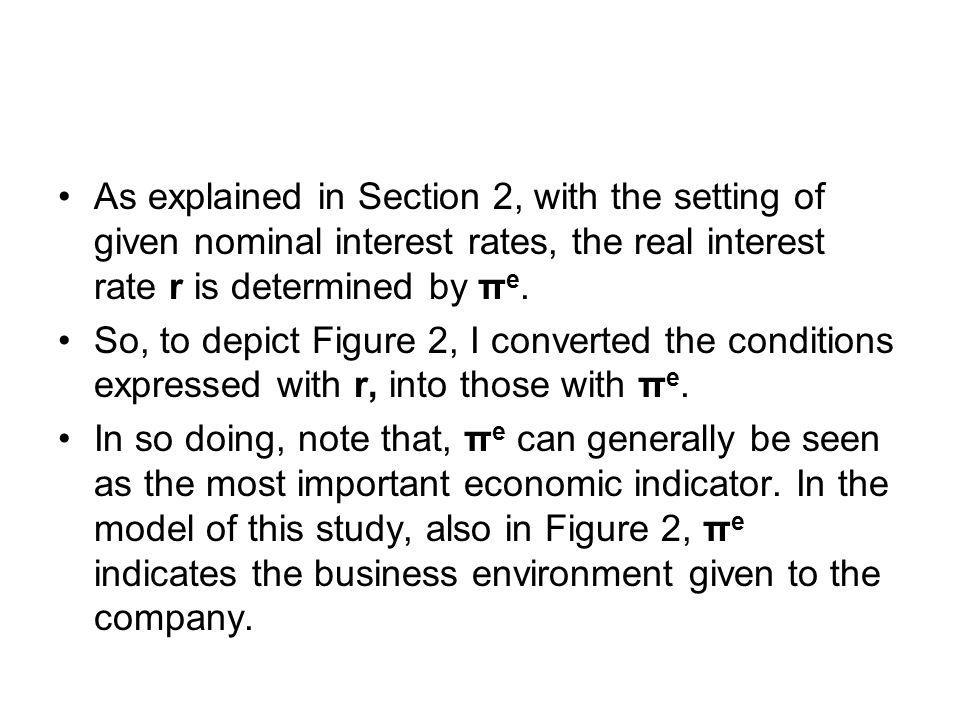 As explained in Section 2, with the setting of given nominal interest rates, the real interest rate r is determined by π e.