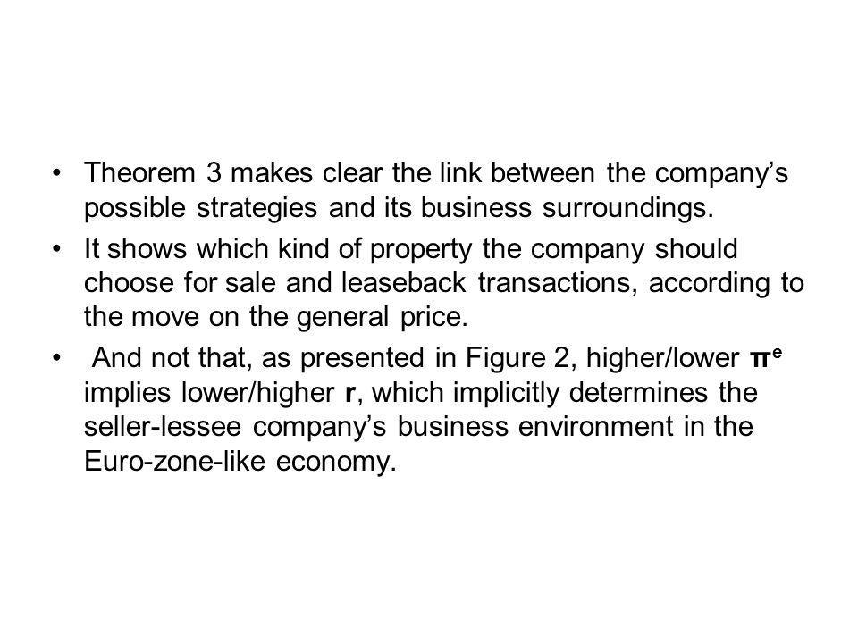 Theorem 3 makes clear the link between the companys possible strategies and its business surroundings.