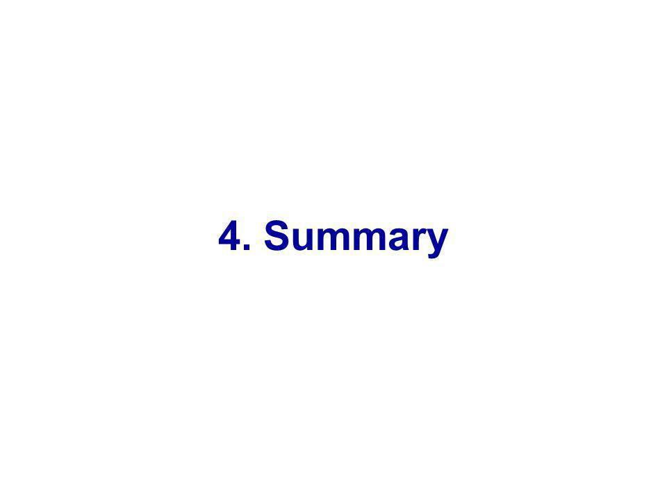 4. Summary