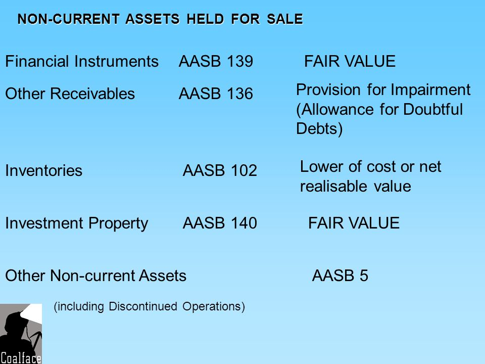 NON-CURRENT ASSETS HELD FOR SALE Financial InstrumentsAASB 139FAIR VALUE Other ReceivablesAASB 136 Provision for Impairment (Allowance for Doubtful De