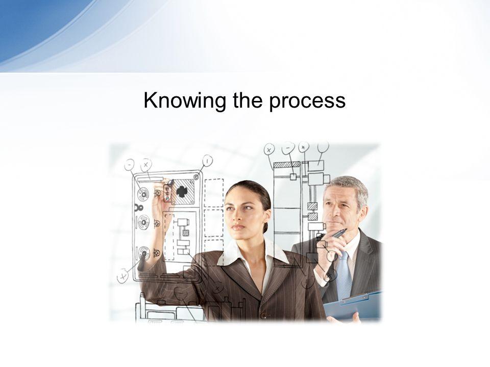 Understanding customers objections