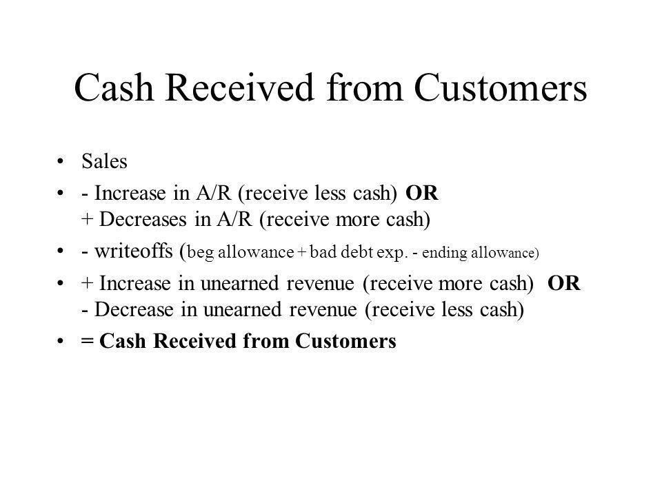Cash Received from Customers Sales - Increase in A/R (receive less cash) OR + Decreases in A/R (receive more cash) - writeoffs ( beg allowance + bad d