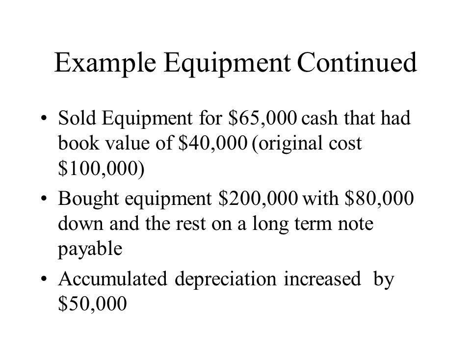 Example Equipment Continued Sold Equipment for $65,000 cash that had book value of $40,000 (original cost $100,000) Bought equipment $200,000 with $80