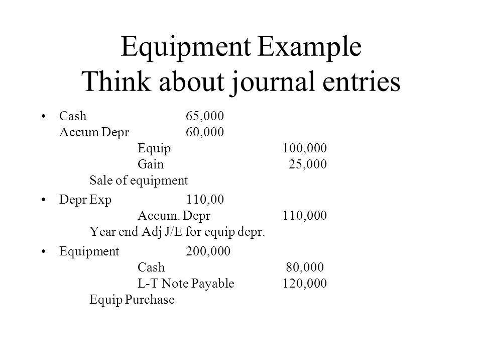 Equipment Example Think about journal entries Cash 65,000 Accum Depr 60,000 Equip100,000 Gain 25,000 Sale of equipment Depr Exp110,00 Accum.