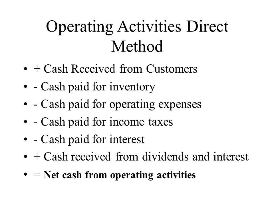 Operating Activities Direct Method + Cash Received from Customers - Cash paid for inventory - Cash paid for operating expenses - Cash paid for income taxes - Cash paid for interest + Cash received from dividends and interest = Net cash from operating activities