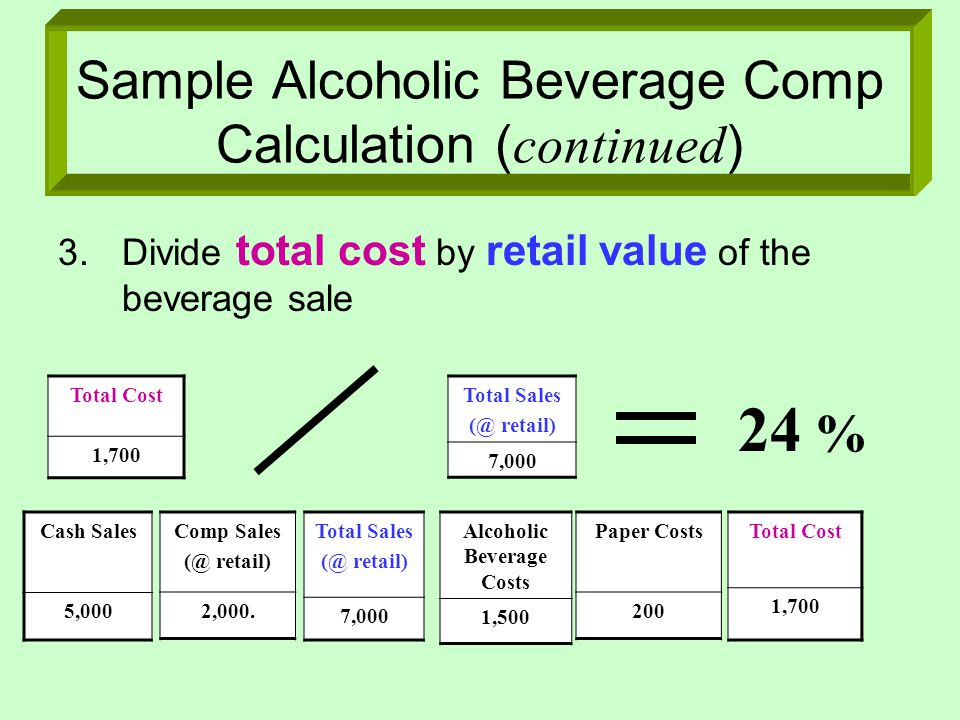 Sample Alcoholic Beverage Comp Calculation ( continued ) 3.Divide total cost by retail value of the beverage sale Cash Sales 5,000 Paper Costs 200 Total Cost 1,700 Alcoholic Beverage Costs 1,500 Total Sales (@ retail) 7,000 Comp Sales (@ retail) 2,000.