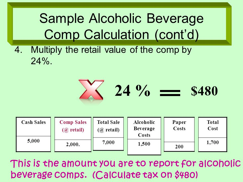 Sample Alcoholic Beverage Comp Calculation (contd) 4.Multiply the retail value of the comp by 24%.