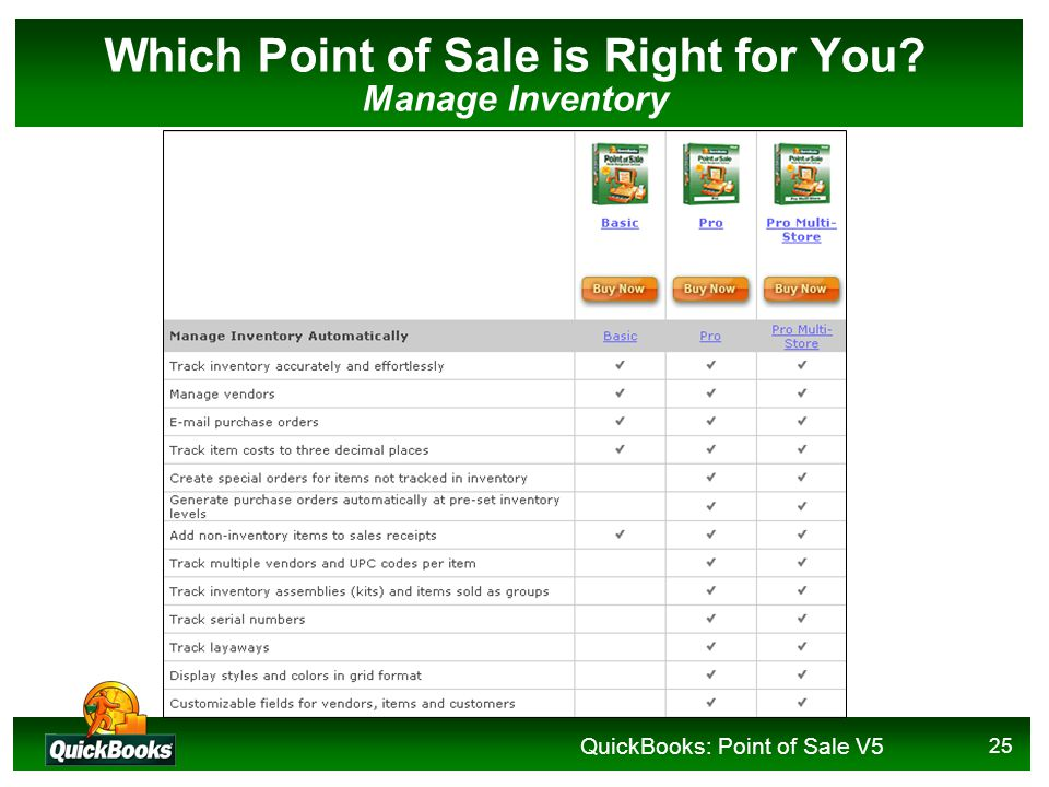QuickBooks: Point of Sale V5 25 Which Point of Sale is Right for You Manage Inventory
