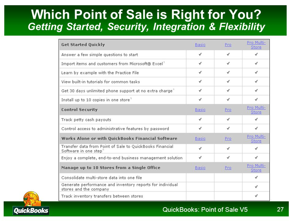 QuickBooks: Point of Sale V5 27 Which Point of Sale is Right for You.