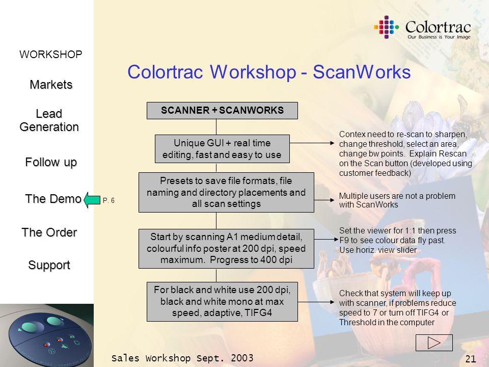 WORKSHOP Markets LeadGeneration The Demo Support Follow up The Order Sales Workshop Sept. 2003 21 Colortrac Workshop - ScanWorks SCANNER + SCANWORKS U