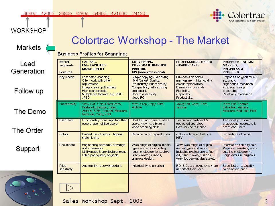 WORKSHOP Markets LeadGeneration The Demo Support Follow up The Order Sales Workshop Sept. 2003 3 Colortrac Workshop - The Market 3640e 4260e 3680e 428