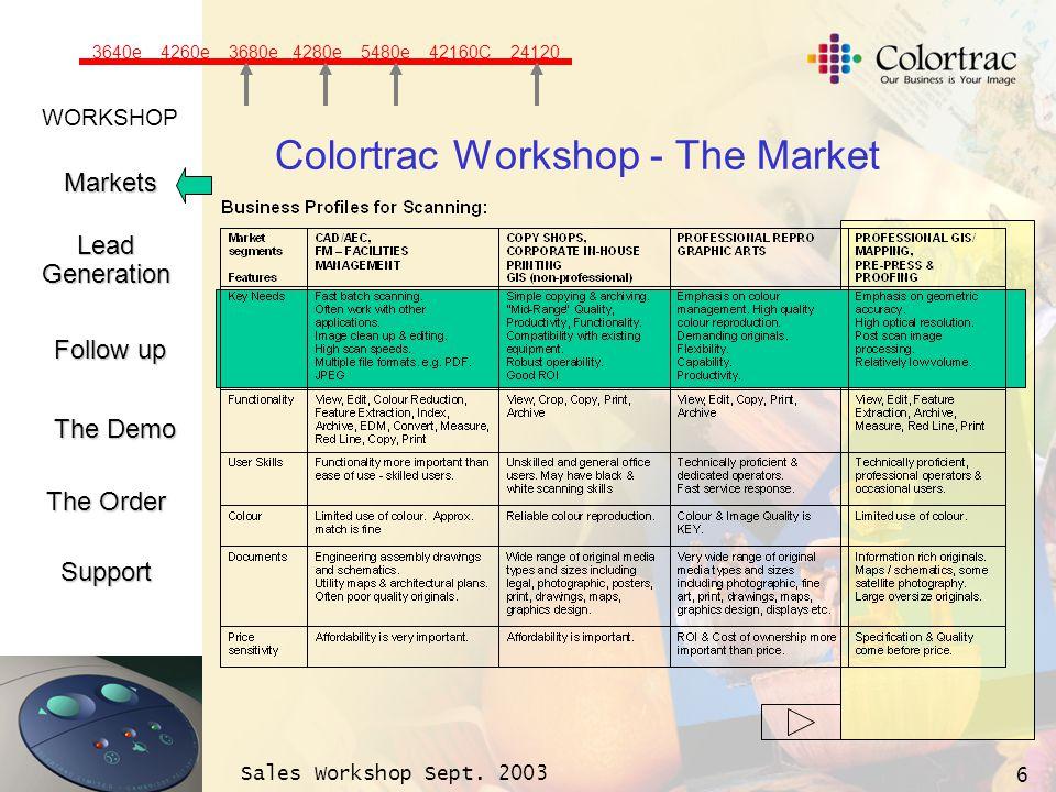 WORKSHOP Markets LeadGeneration The Demo Support Follow up The Order Sales Workshop Sept. 2003 6 Colortrac Workshop - The Market 3640e 4260e 3680e 428