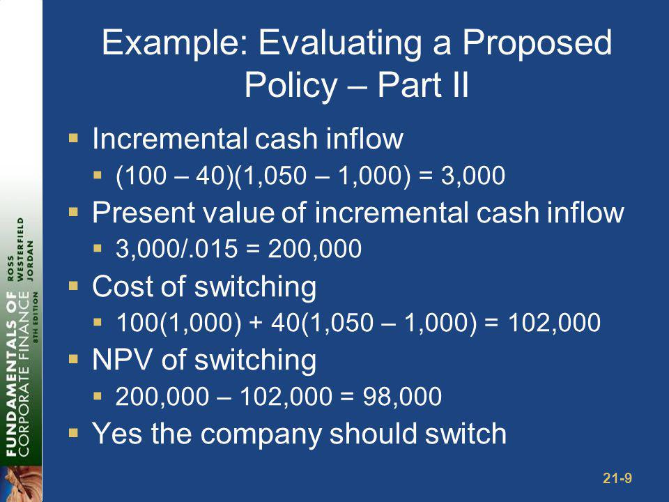 21-9 Example: Evaluating a Proposed Policy – Part II Incremental cash inflow (100 – 40)(1,050 – 1,000) = 3,000 Present value of incremental cash inflo