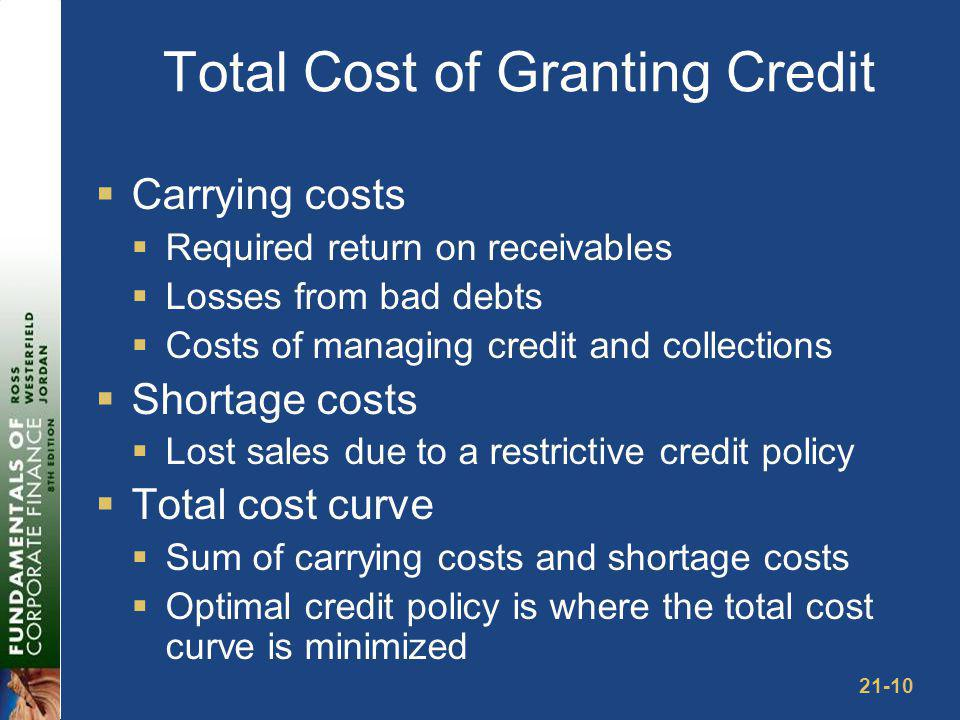 21-10 Total Cost of Granting Credit Carrying costs Required return on receivables Losses from bad debts Costs of managing credit and collections Short