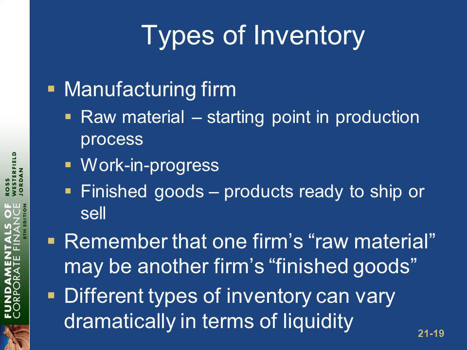 21-19 Types of Inventory Manufacturing firm Raw material – starting point in production process Work-in-progress Finished goods – products ready to sh