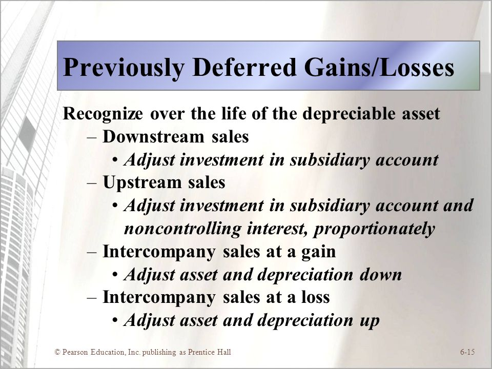 © Pearson Education, Inc. publishing as Prentice Hall6-15 Previously Deferred Gains/Losses Recognize over the life of the depreciable asset –Downstrea