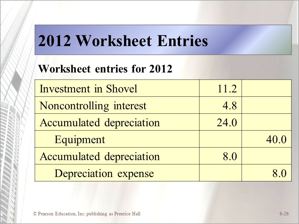 © Pearson Education, Inc. publishing as Prentice Hall6-26 2012 Worksheet Entries Worksheet entries for 2012 Investment in Shovel11.2 Noncontrolling in