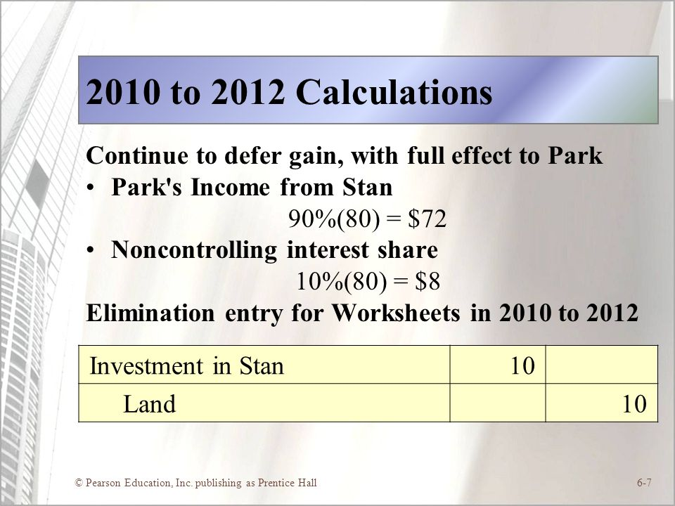 © Pearson Education, Inc. publishing as Prentice Hall6-7 2010 to 2012 Calculations Continue to defer gain, with full effect to Park Park's Income from