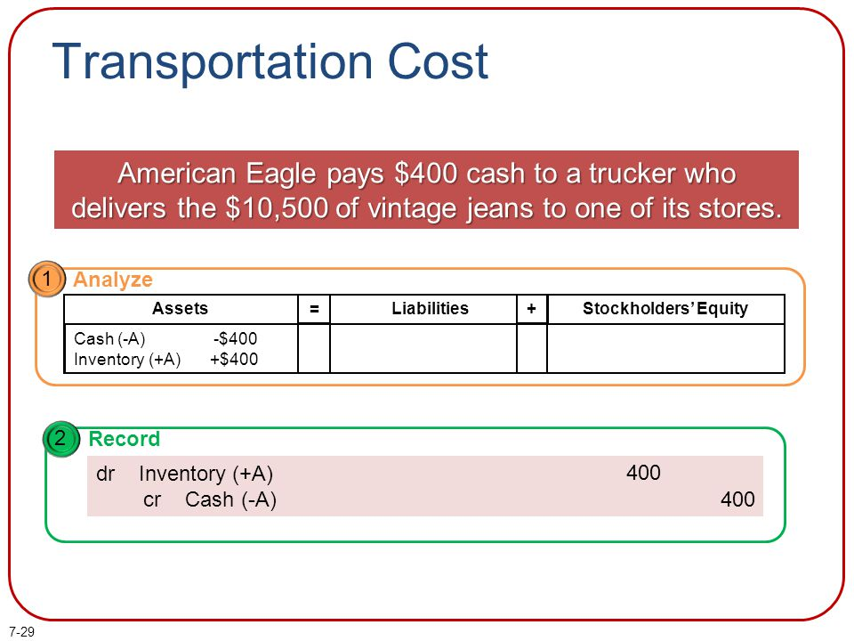7-29 Transportation Cost American Eagle pays $400 cash to a trucker who delivers the $10,500 of vintage jeans to one of its stores. 1 Analyze Liabilit