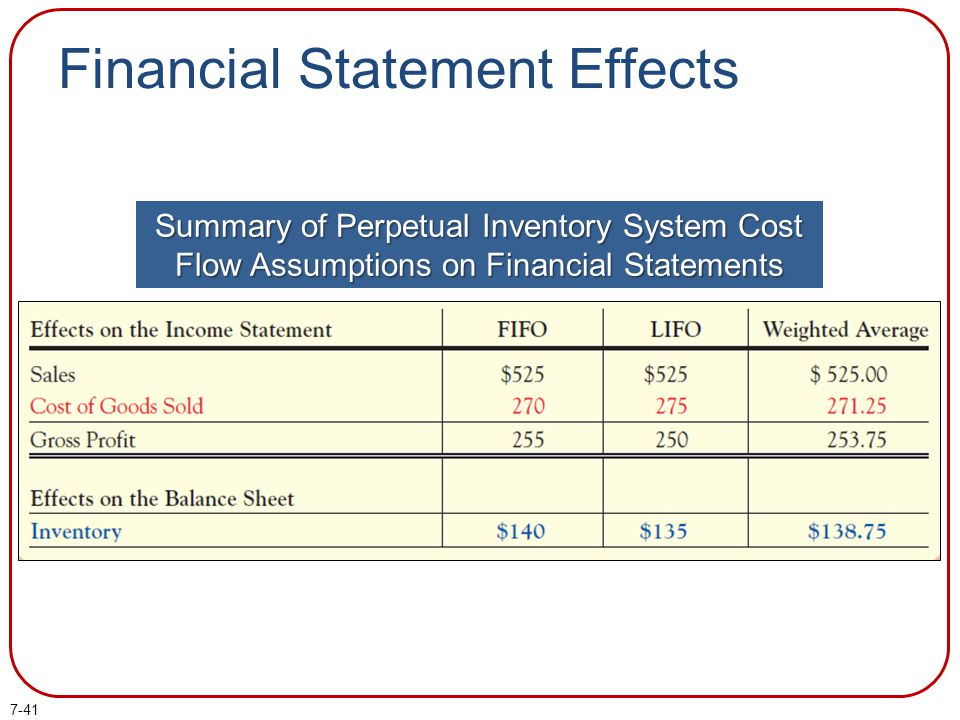 7-41 Financial Statement Effects Summary of Perpetual Inventory System Cost Flow Assumptions on Financial Statements