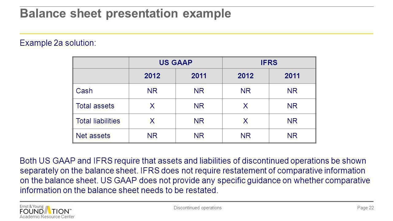 Academic Resource Center Discontinued operations Page 22 Example 2a solution: Both US GAAP and IFRS require that assets and liabilities of discontinue