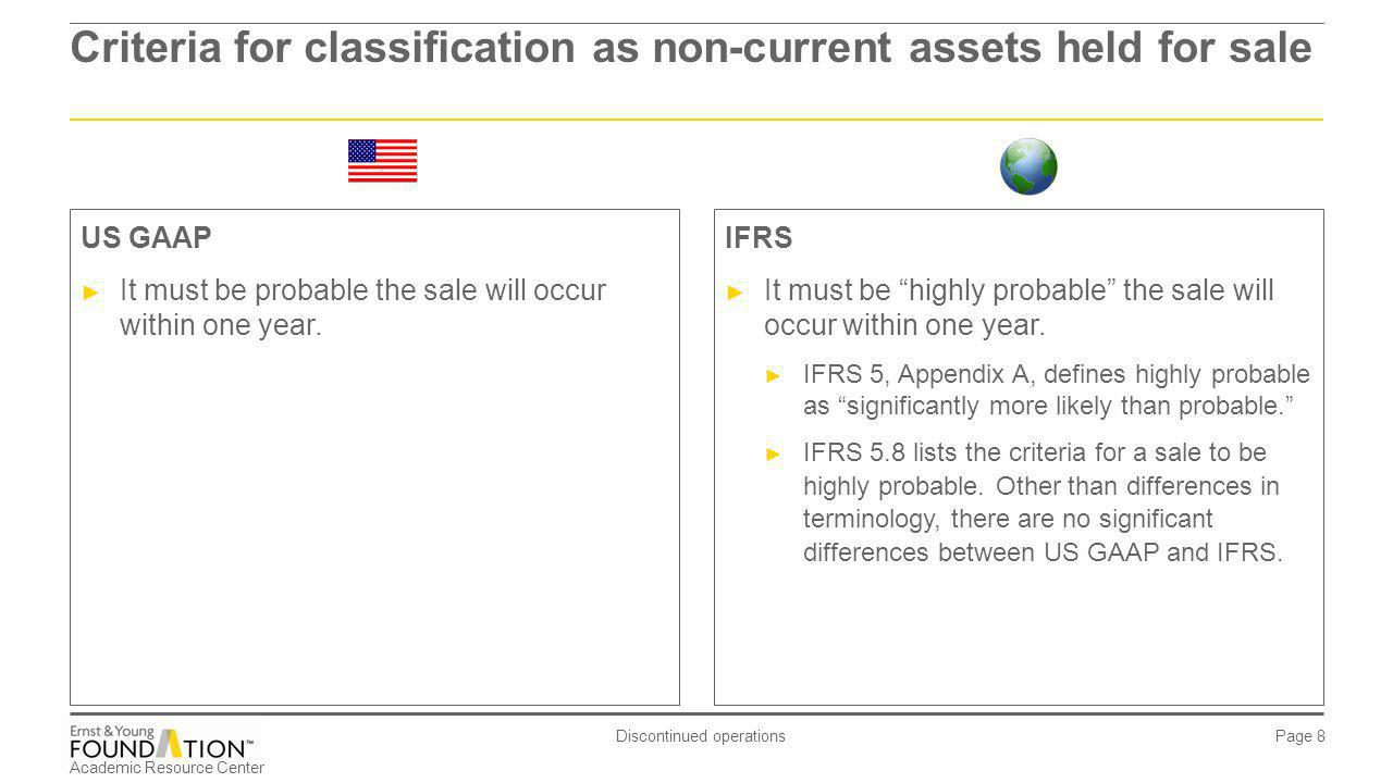 Academic Resource Center Discontinued operations Page 8 Criteria for classification as non-current assets held for sale IFRS It must be highly probabl