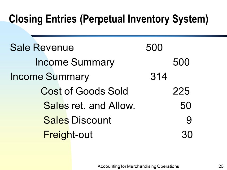 Sale of Inventory – Freight Costs FOB Shipping Point: Buyers are responsible for the freight.