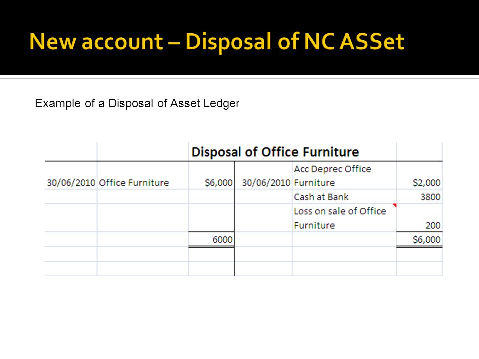 Transfer assets historical cost to the Disposal of Asset account Transfer accumulated depreciation to Disposal of Asset account Show amount received from sale of asset in Disposal account Close the Disposal of Asset account to the Profit or Loss on sale of the asset.