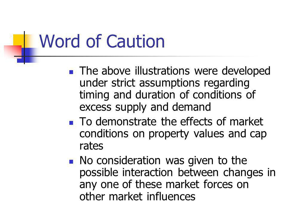 Word of Caution The above illustrations were developed under strict assumptions regarding timing and duration of conditions of excess supply and deman